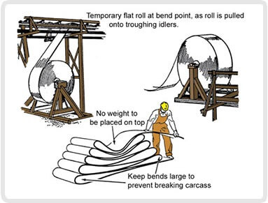 conveyor-belt-installation